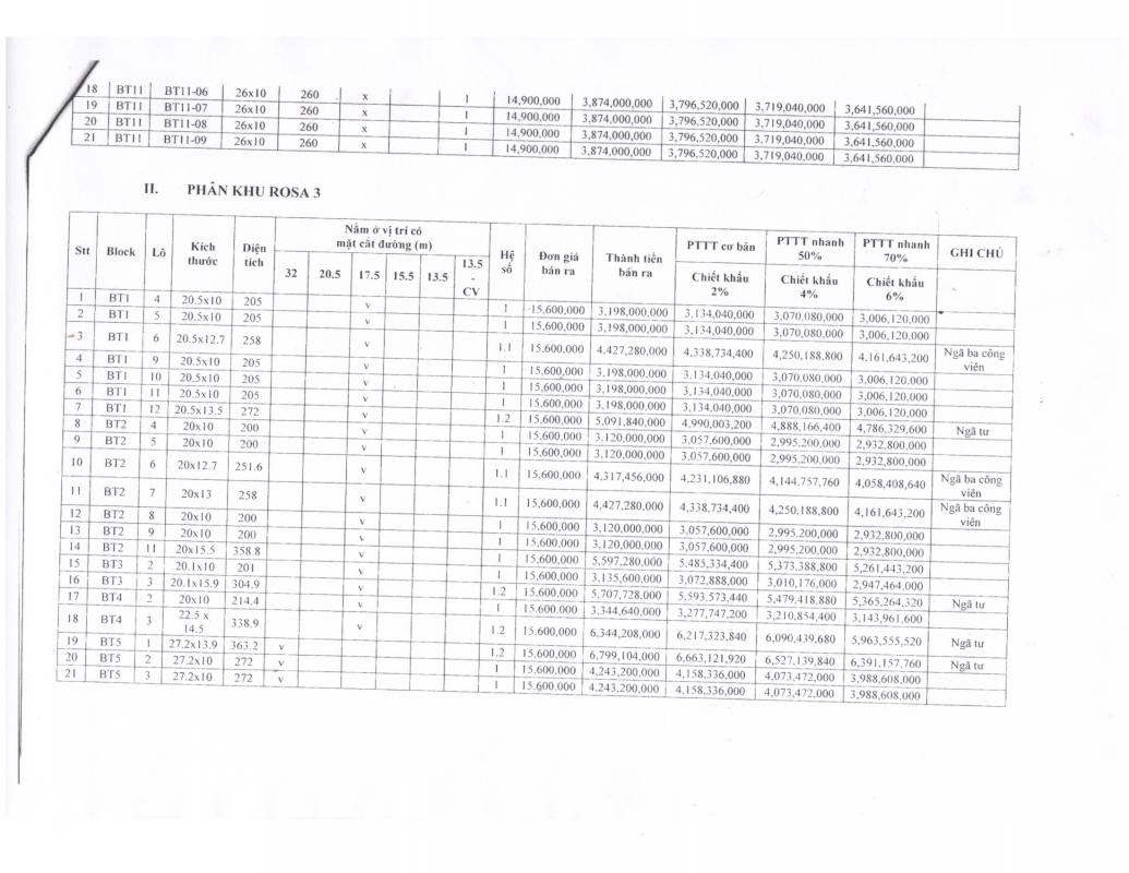 Bảng giá phân khu Elite - dự án Rosa Riverside Complex-2