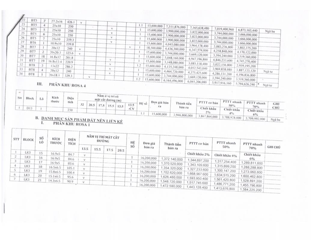 Bảng giá phân khu Elite - dự án Rosa Riverside Complex-3