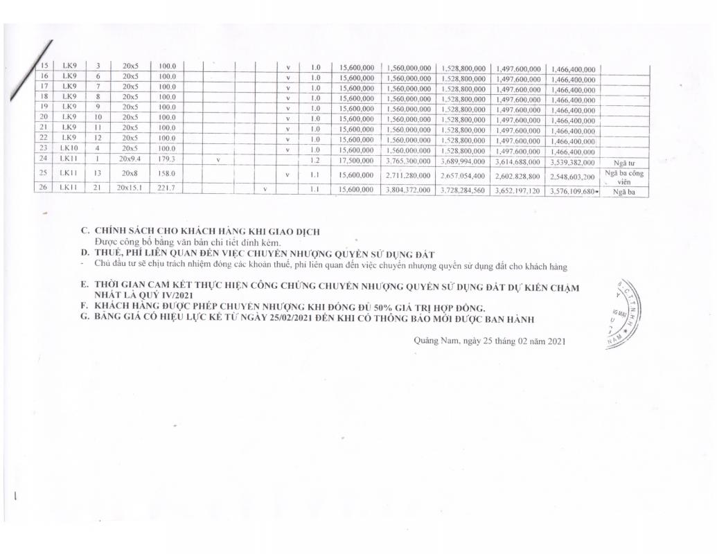 Bảng giá phân khu Elite - dự án Rosa Riverside Complex-5